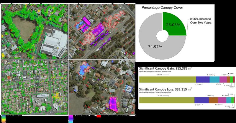 Change Detection using LiDAR in urban landscape.png